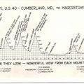 Allegany County, MD - National Highway Elevations